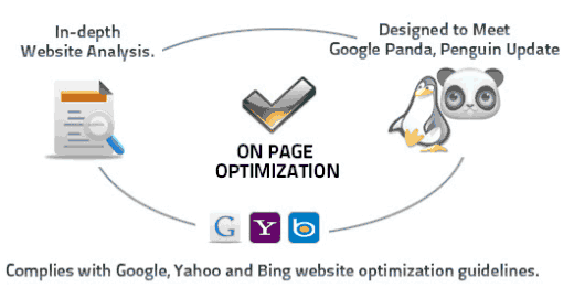 our-on-page-optimization.png